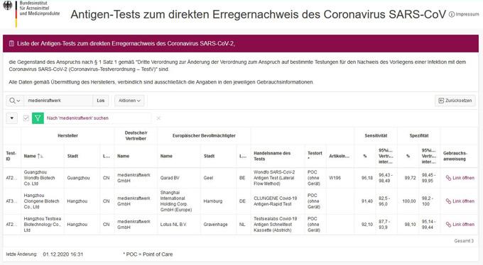 BfArM - medienkraftwerk SARS-CoV-2 / COVID-19 Antigen-Schnelltest - Liste der Antigen-Tests zum direkten Erregernachweis